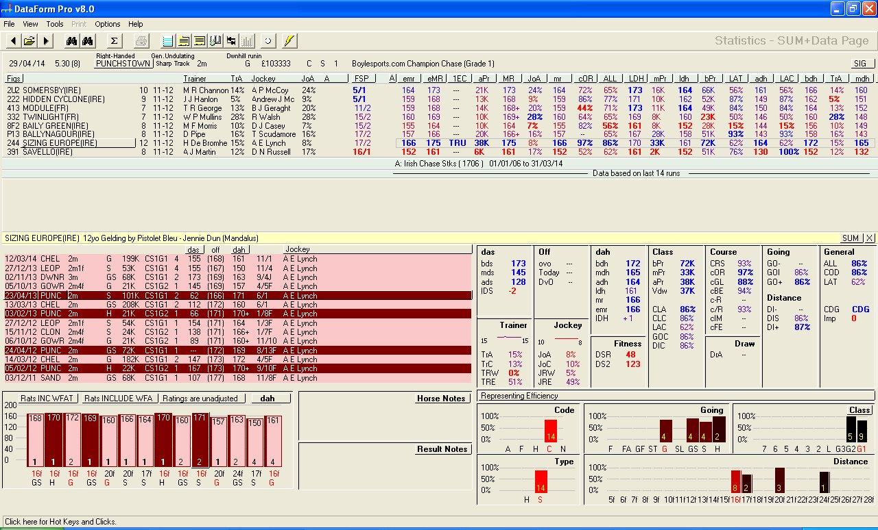 SQL betting on profit ?blog archive ?betfair loophole | betfair systems ... Server Database